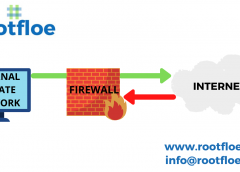 WHAT IS A FIREWALL? – IMPORTANCE & TYPES OF A FIREWALL